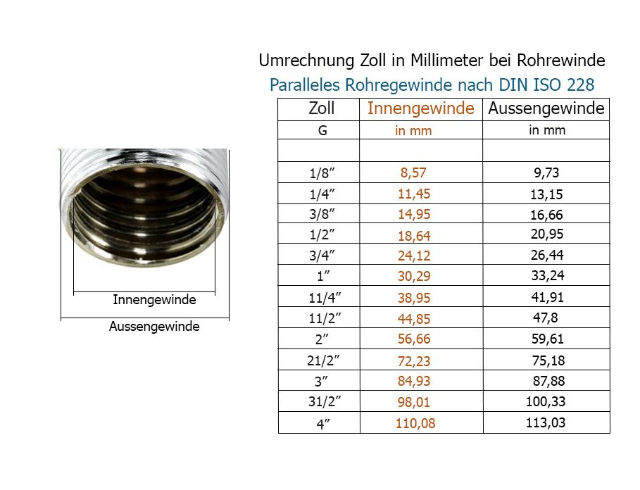 Abflussstopfen Ø 43,8 mm mit Hubstange verstellbar für die Spüle